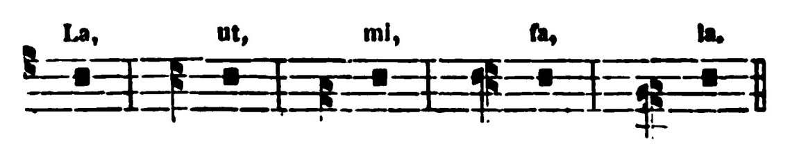 Notazione quadrata